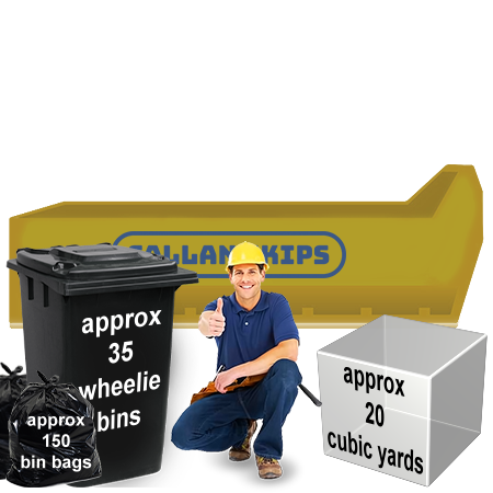 skip hire 20 yards roll-on capacity